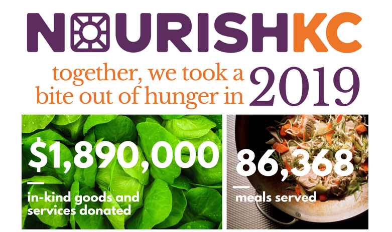 NourishKC – Taking a bite out of hunger